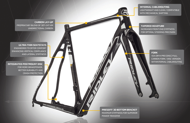 2014 Ridley X Night Cyclocross Carbon Fibre Bike Frame With 7 Tech Points
